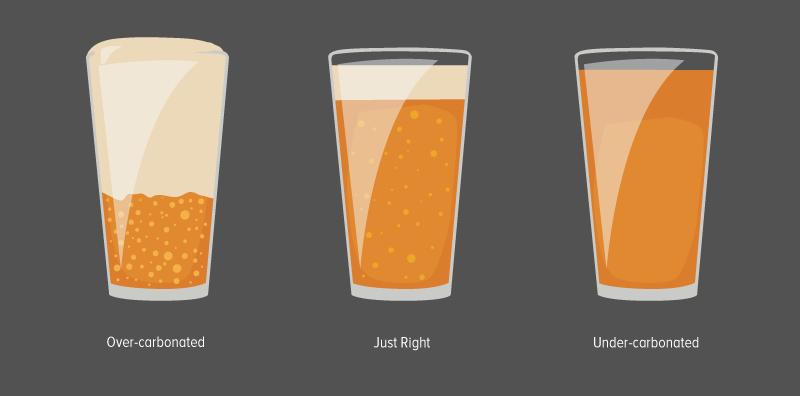 sobrecarbonatación en la cerveza